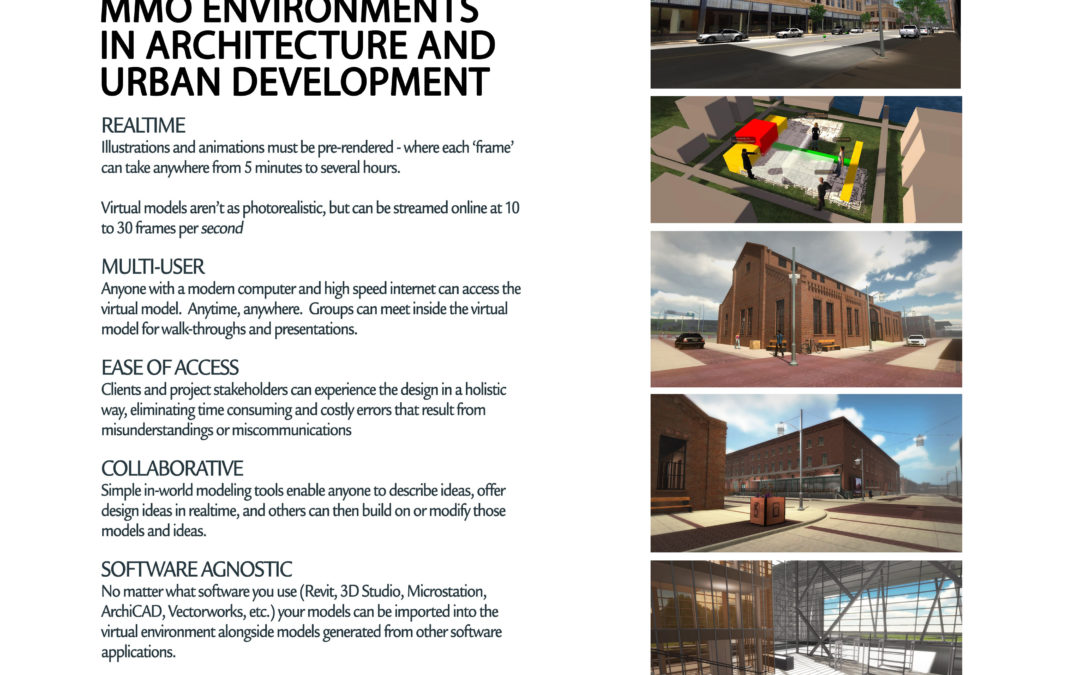 A Framework for Utilizing Realtime 3D Applications in Architectural Practice and Urban Design